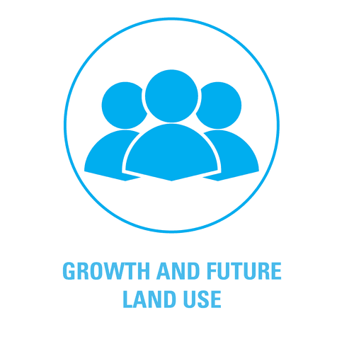 growthandfuturelanduse